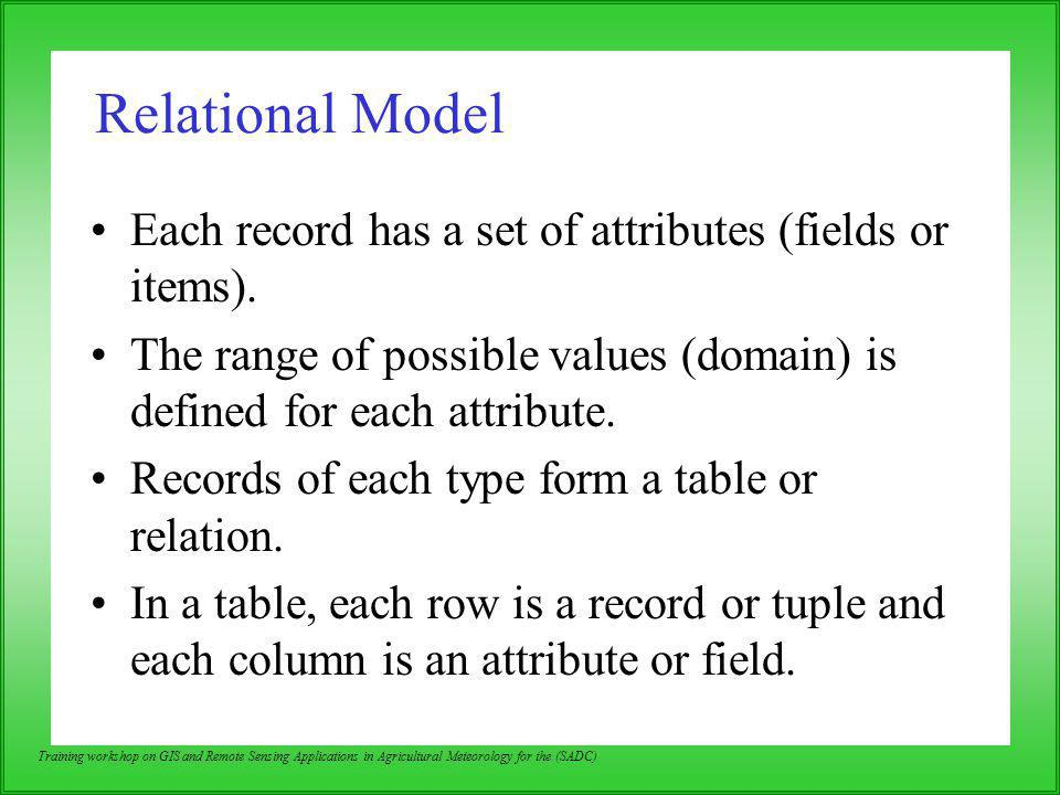 Relational Model Each record has a set of attributes (fields or items). The range of possible values (domain) is defined for each attribute.