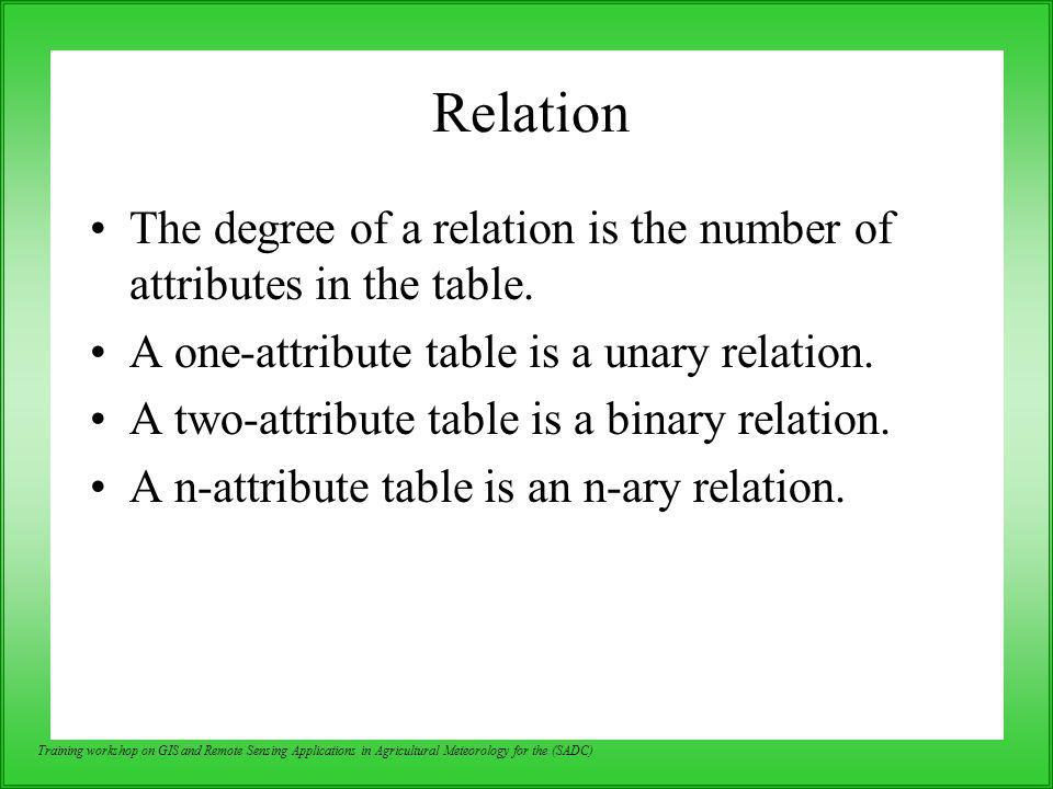 Relation The degree of a relation is the number of attributes in the table. A one-attribute table is a unary relation.