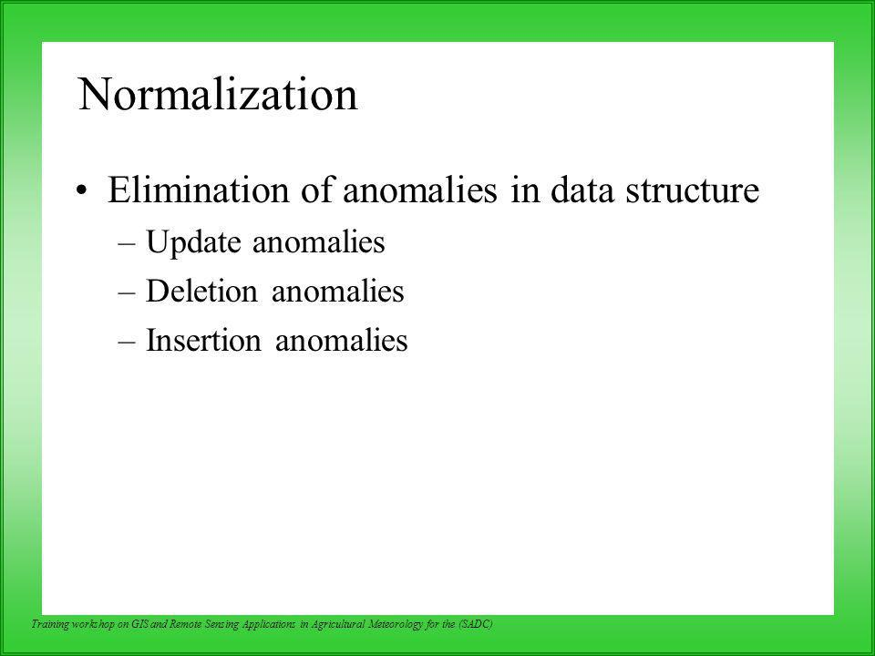 Normalization Elimination of anomalies in data structure