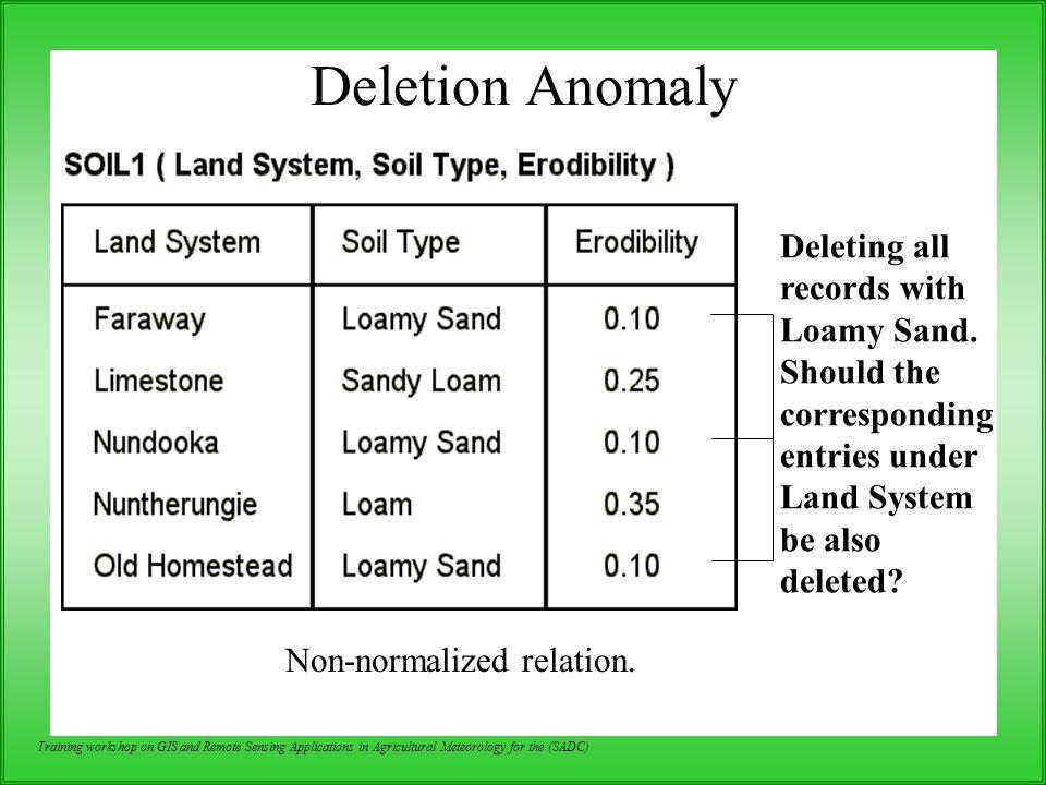 Deletion Anomaly Deleting all records with Loamy Sand. Should the