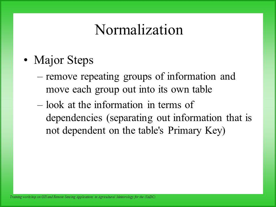 Normalization Major Steps