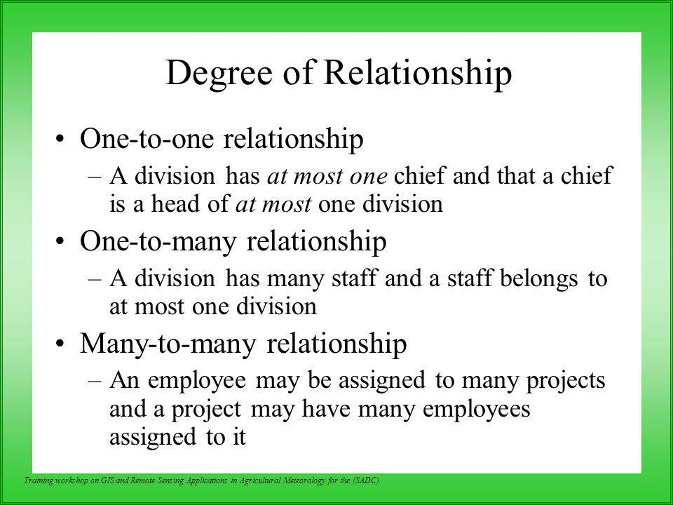 degree relationship