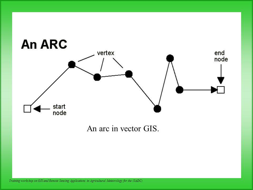 An arc in vector GIS.