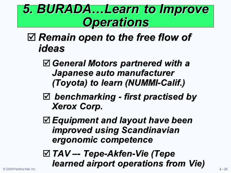 5. BURADA…Learn to Improve Operations