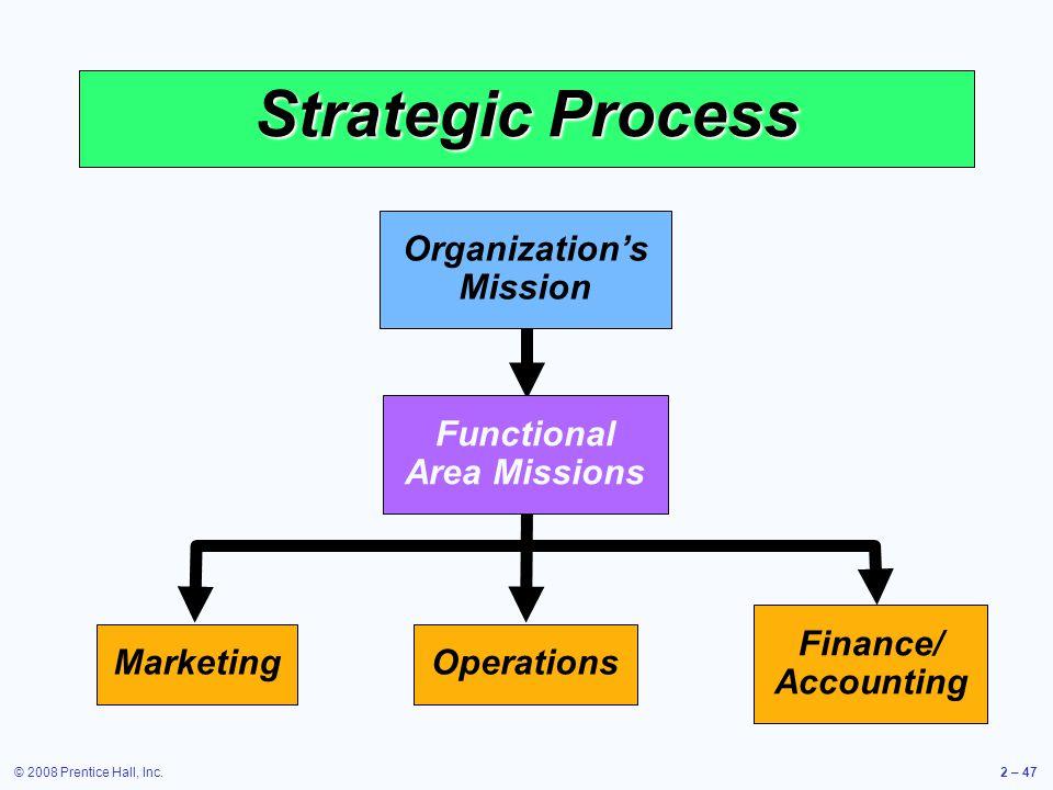 Organization's Mission