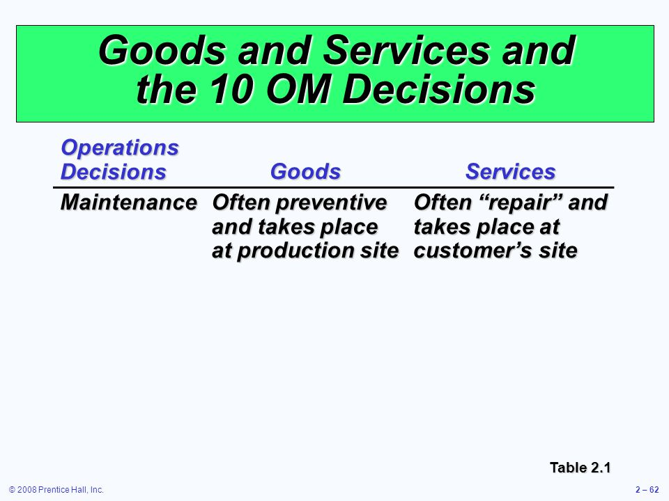 Goods and Services and the 10 OM Decisions