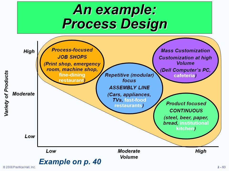 An example: Process Design