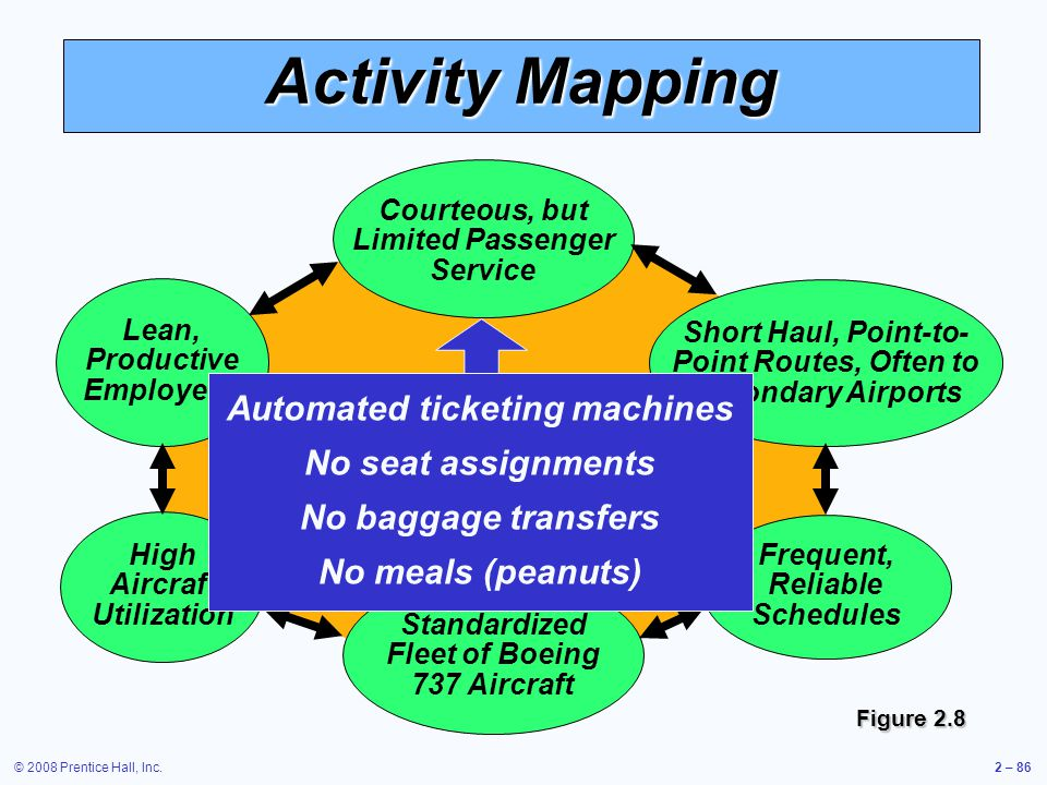 Activity Mapping Automated ticketing machines No seat assignments