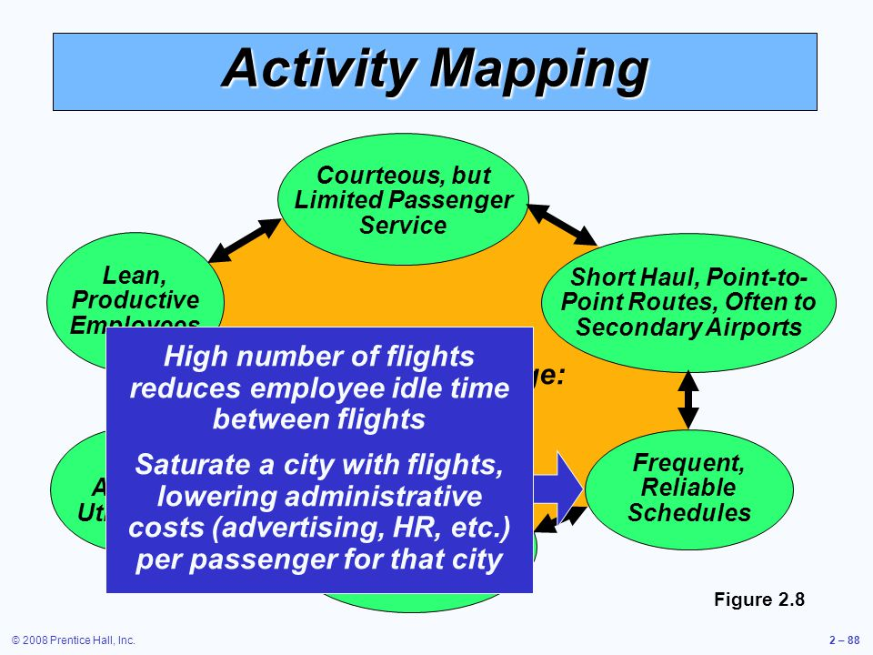 Activity Mapping Courteous, but Limited Passenger Service. Standardized Fleet of Boeing 737 Aircraft.
