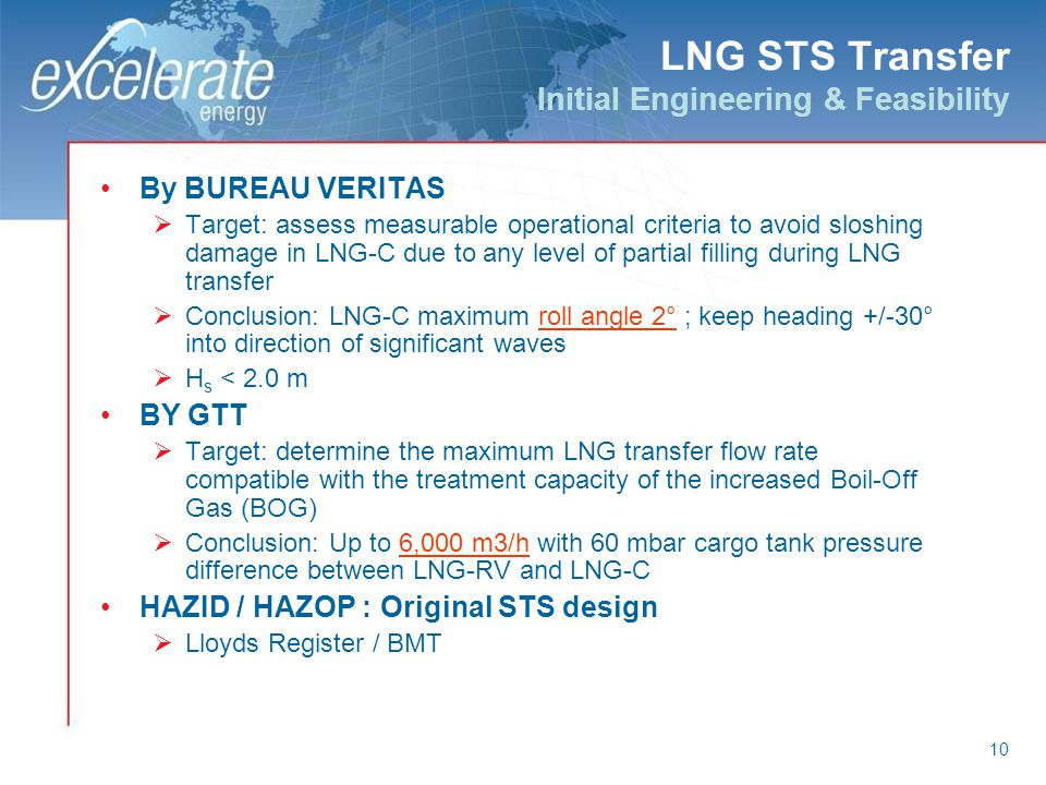 LNG STS Transfer Initial Engineering & Feasibility