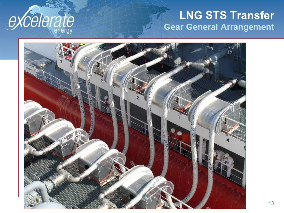 LNG STS Transfer Gear General Arrangement