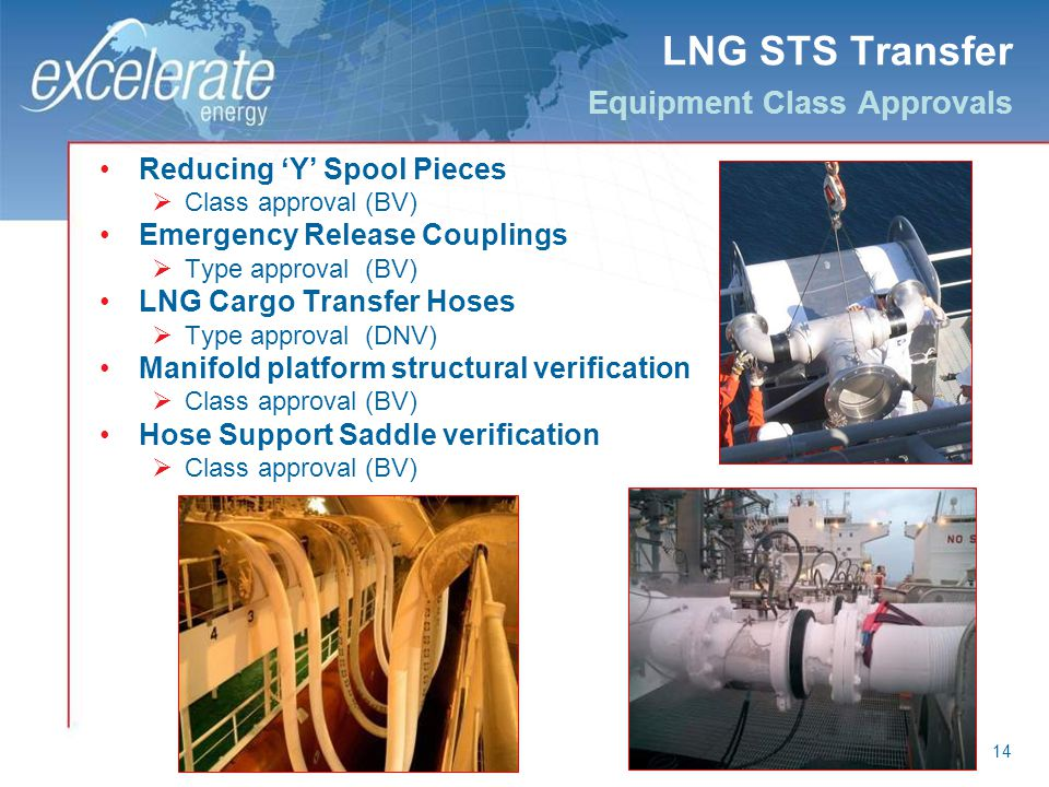 LNG STS Transfer Equipment Class Approvals