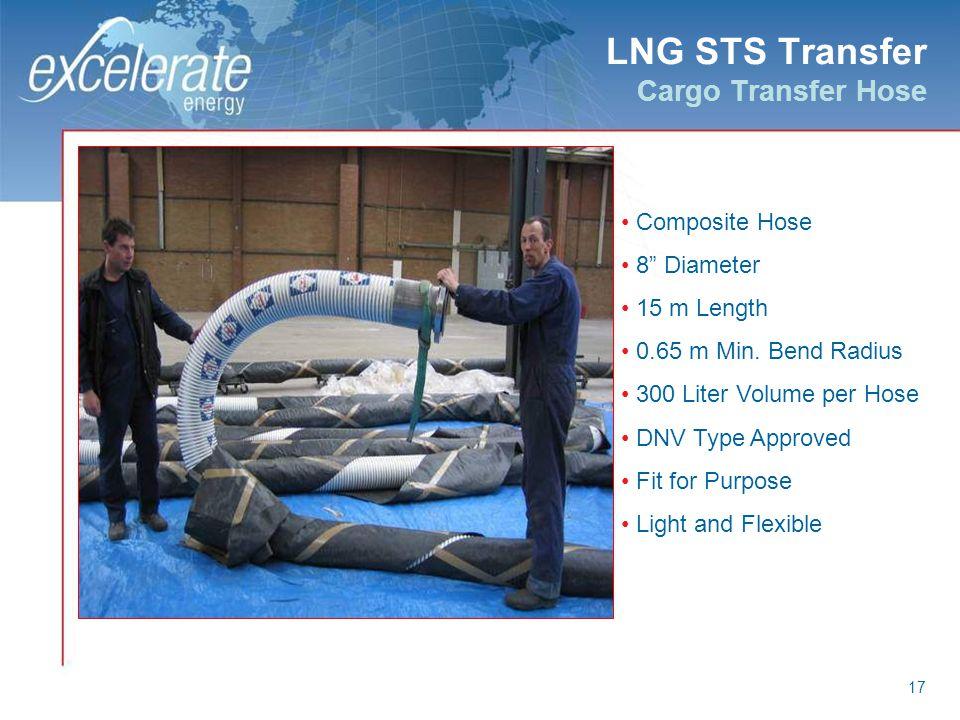 LNG STS Transfer Cargo Transfer Hose