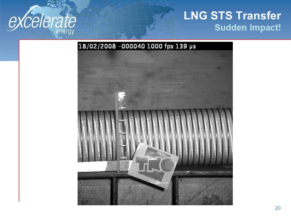 LNG STS Transfer Sudden Impact!