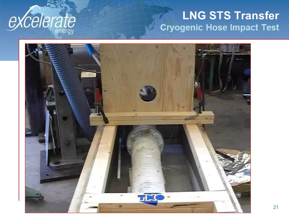 LNG STS Transfer Cryogenic Hose Impact Test