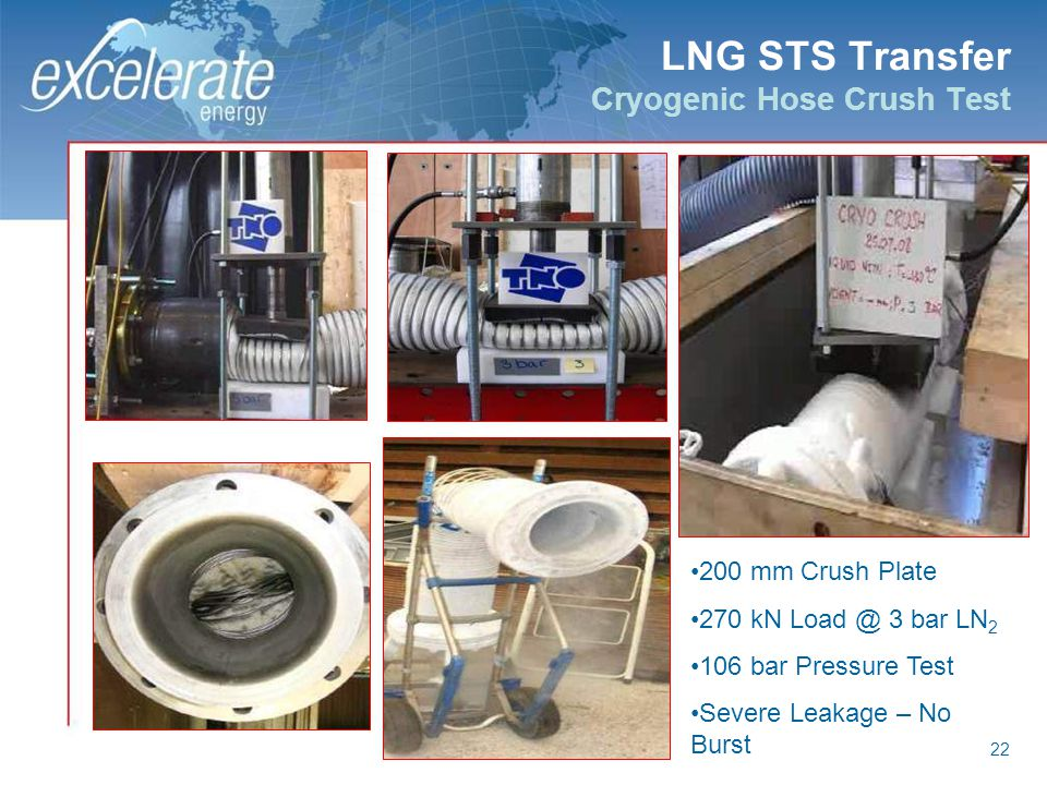 LNG STS Transfer Cryogenic Hose Crush Test