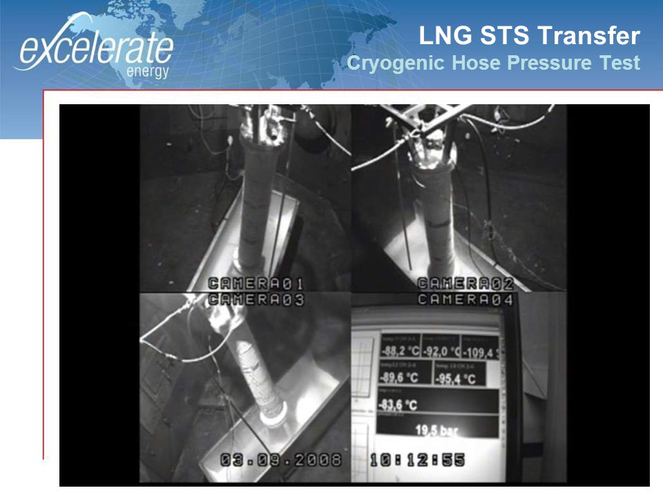 LNG STS Transfer Cryogenic Hose Pressure Test