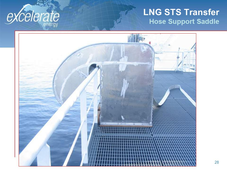 LNG STS Transfer Hose Support Saddle