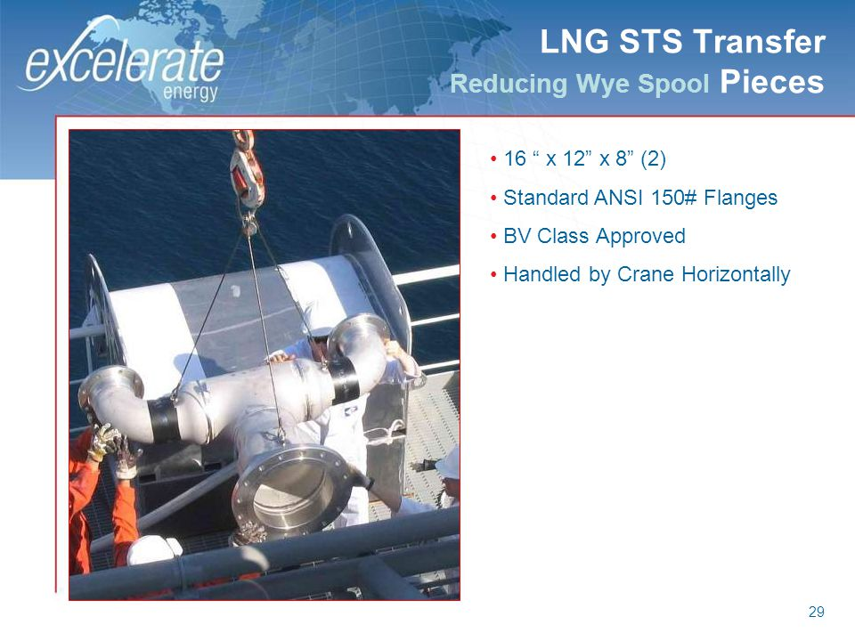 LNG STS Transfer Reducing Wye Spool Pieces