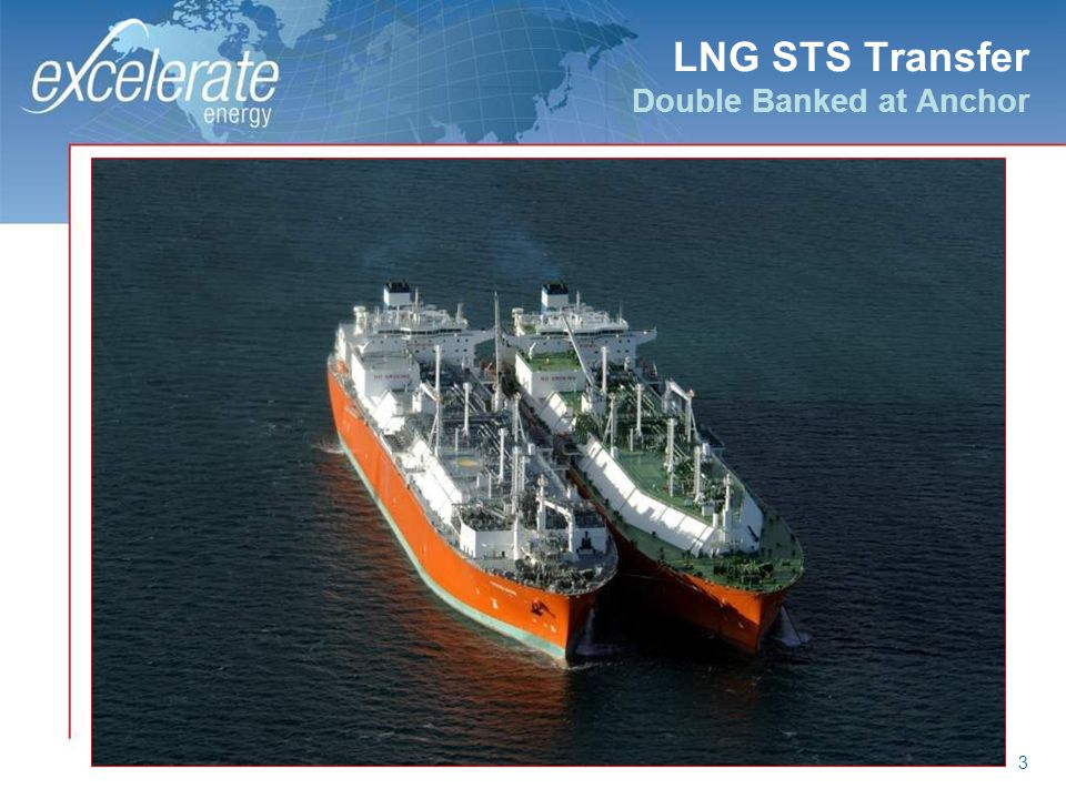 LNG STS Transfer Double Banked at Anchor