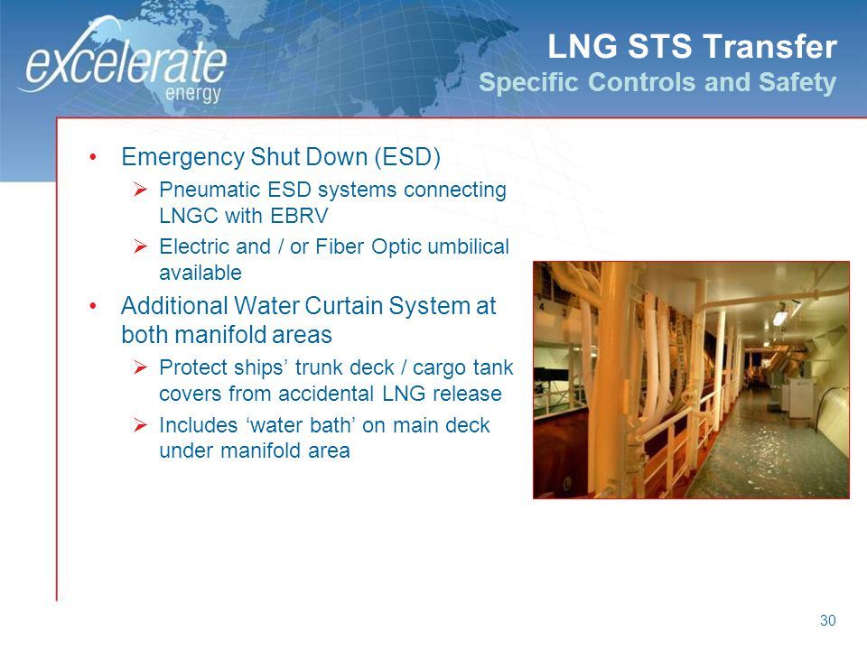 LNG STS Transfer Specific Controls and Safety