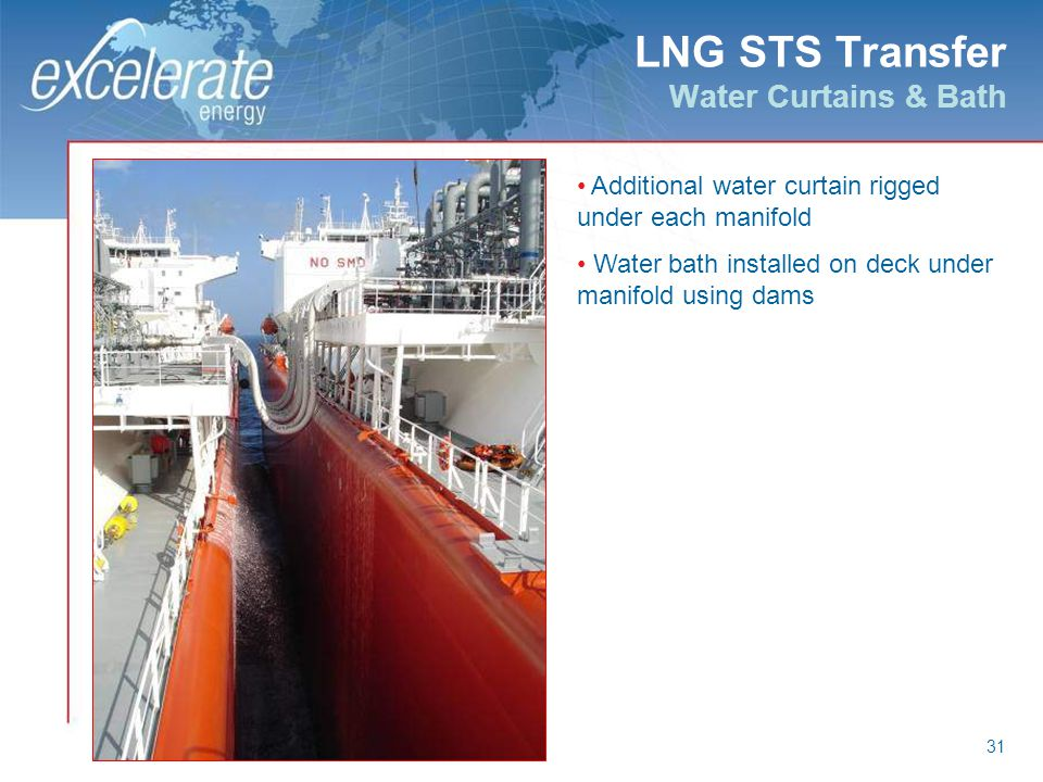 LNG STS Transfer Water Curtains & Bath
