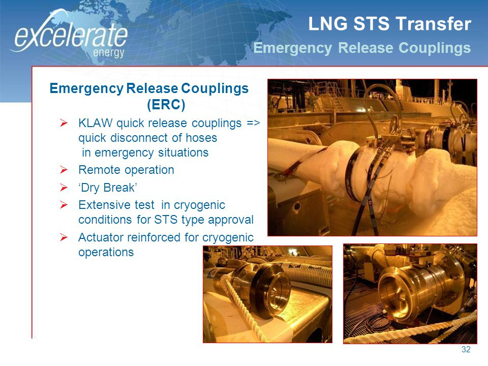 LNG STS Transfer Emergency Release Couplings