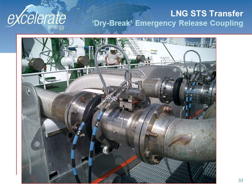 LNG STS Transfer 'Dry-Break' Emergency Release Coupling
