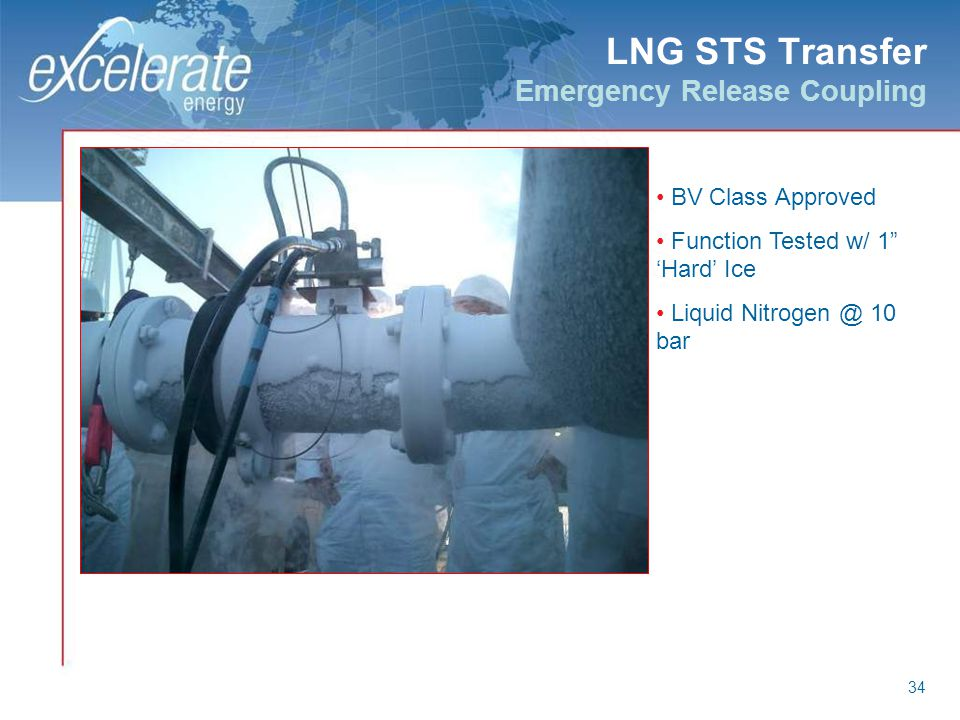 LNG STS Transfer Emergency Release Coupling