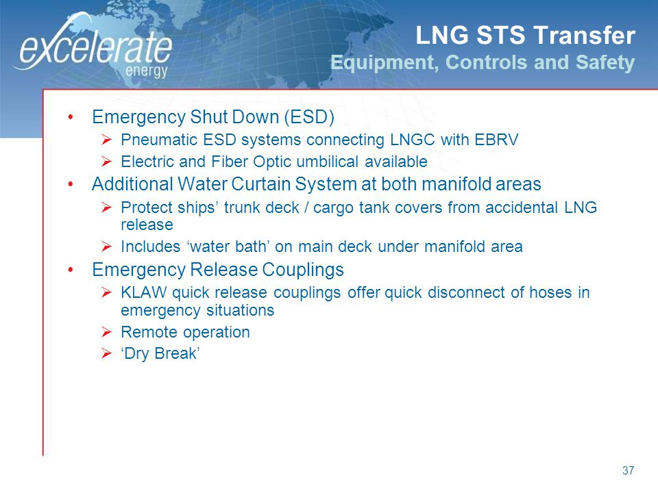LNG STS Transfer Equipment, Controls and Safety