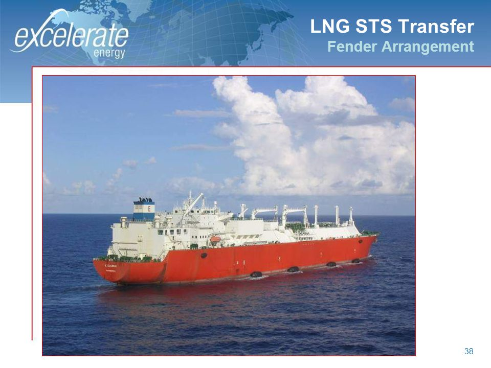 LNG STS Transfer Fender Arrangement