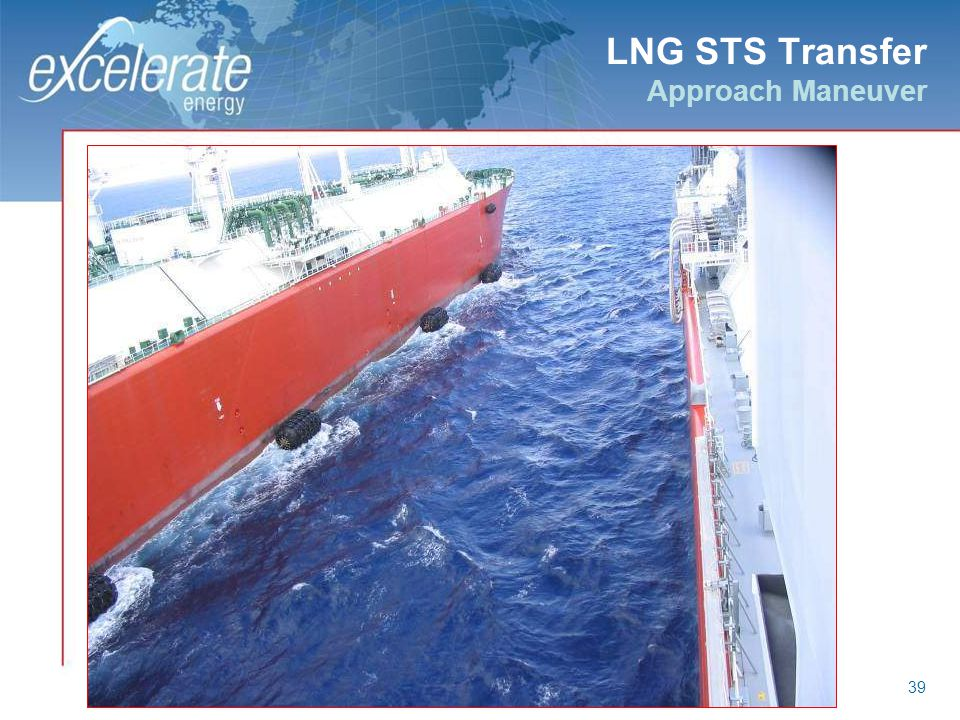 LNG STS Transfer Approach Maneuver