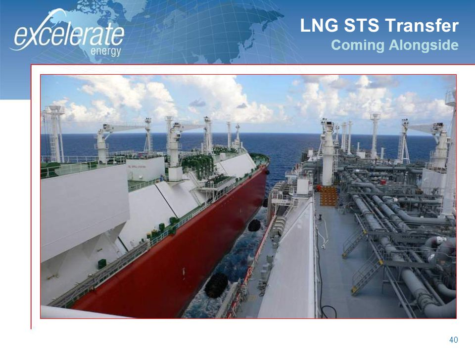 LNG STS Transfer Coming Alongside