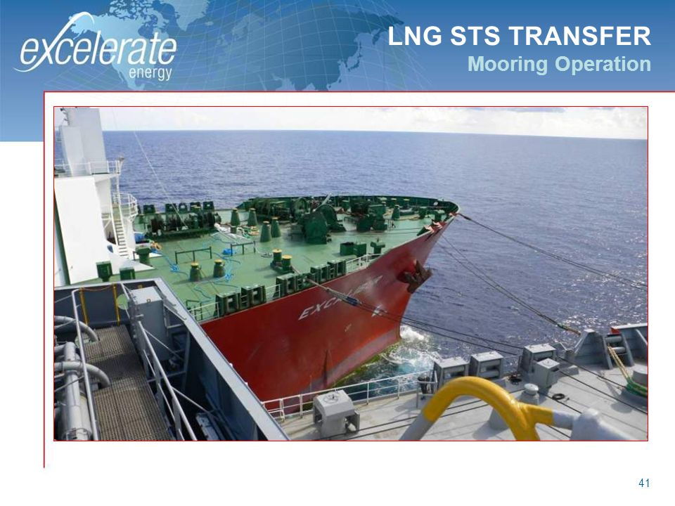 LNG STS TRANSFER Mooring Operation