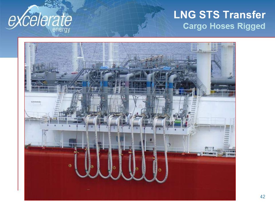 LNG STS Transfer Cargo Hoses Rigged