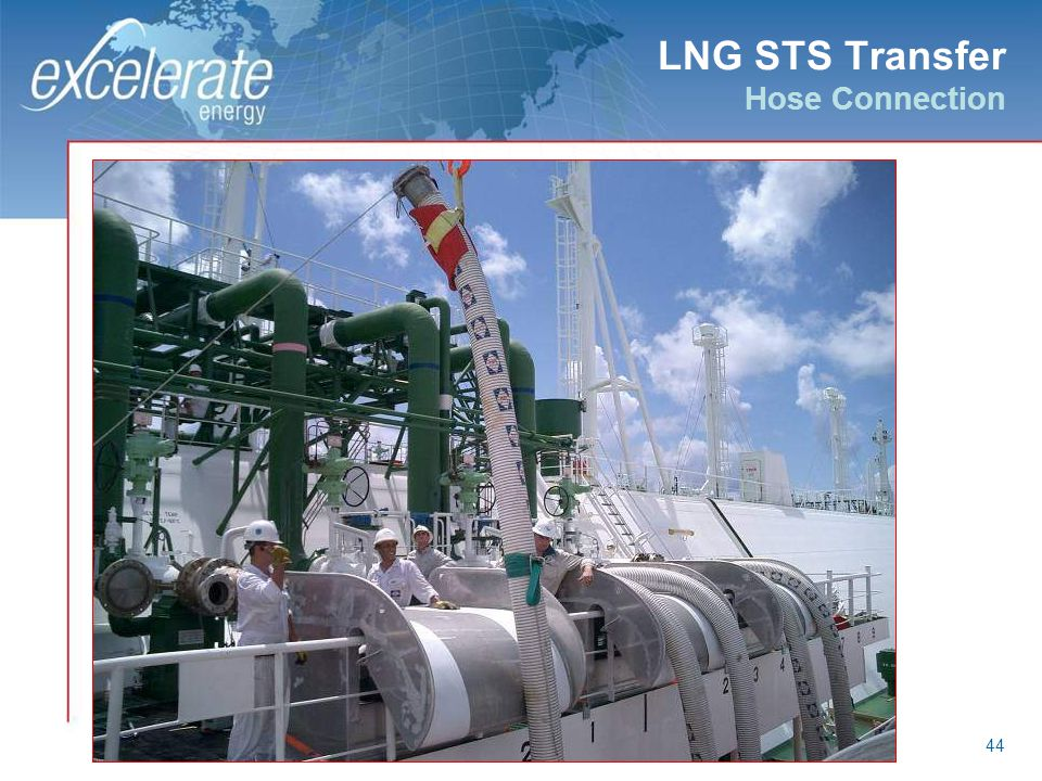 LNG STS Transfer Hose Connection