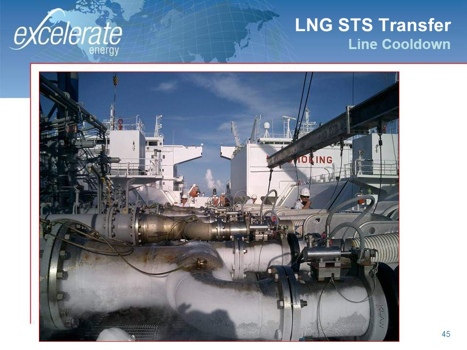 LNG STS Transfer Line Cooldown