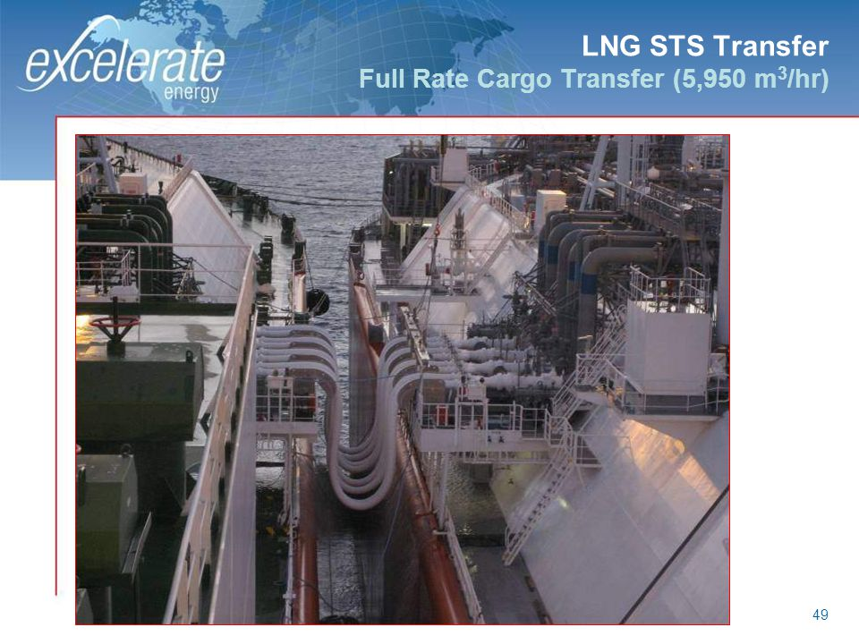 LNG STS Transfer Full Rate Cargo Transfer (5,950 m3/hr)