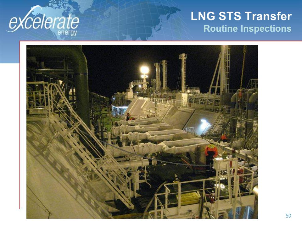 LNG STS Transfer Routine Inspections