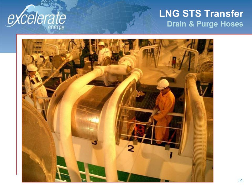 LNG STS Transfer Drain & Purge Hoses
