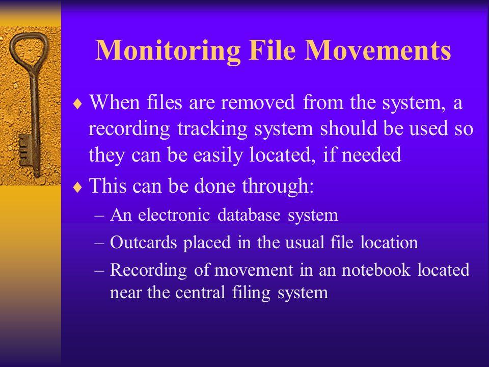 Monitoring File Movements