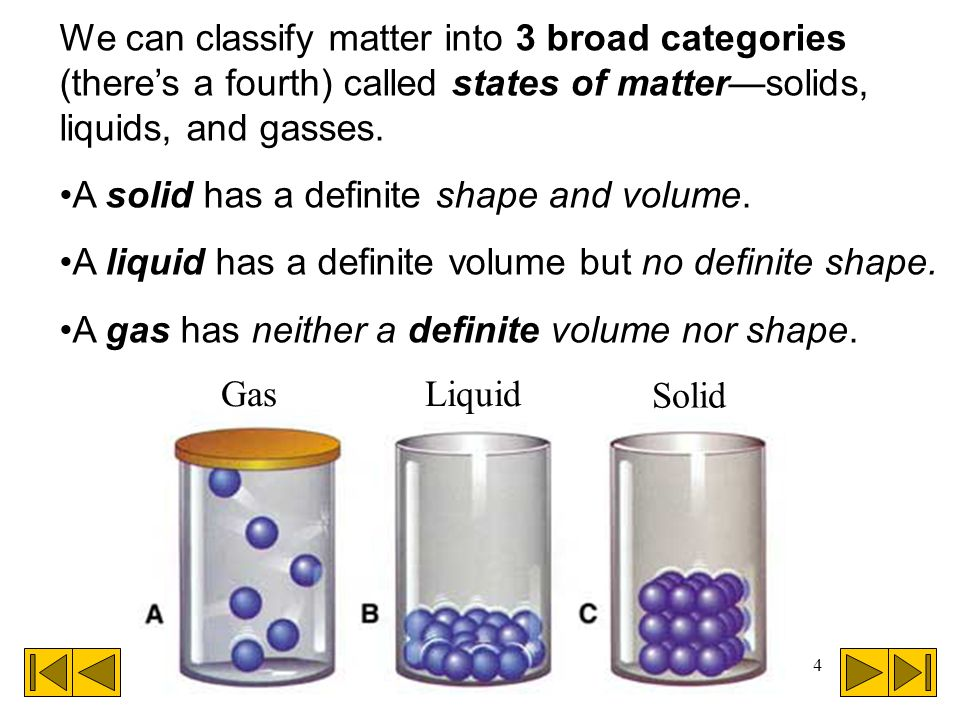We can classify matter into 3 broad categories (there's a fourth) called states of matter—solids, liquids, and gasses.