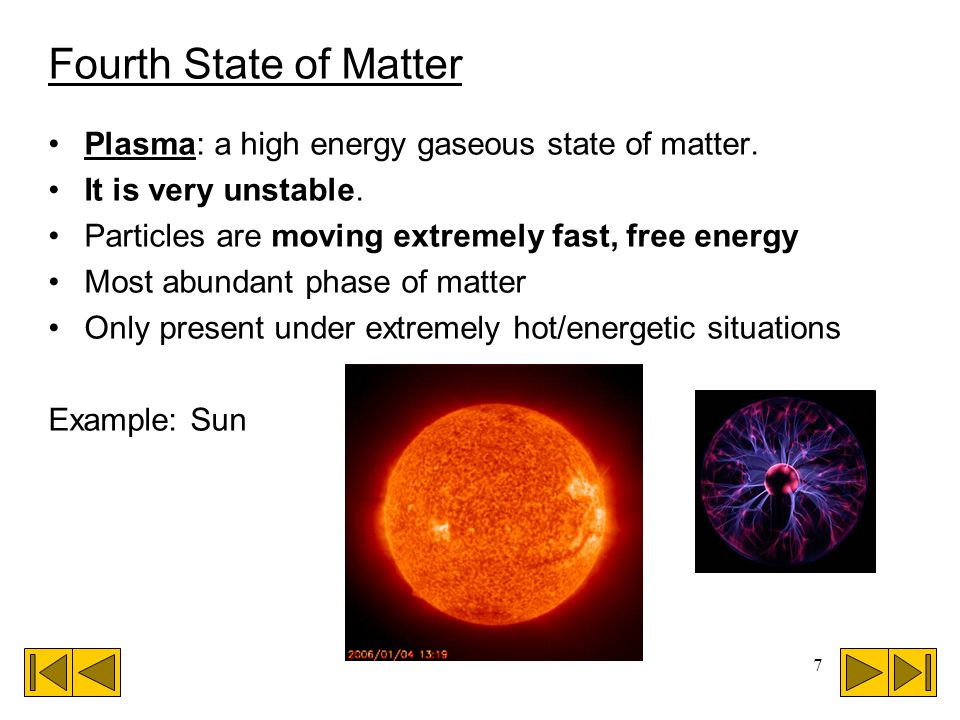 Fourth State of Matter Plasma: a high energy gaseous state of matter.