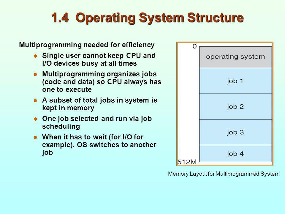 1.4 Operating System Structure