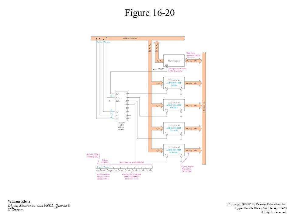 Figure 16-20 William Kleitz Digital Electronics with VHDL, Quartus® II Version.