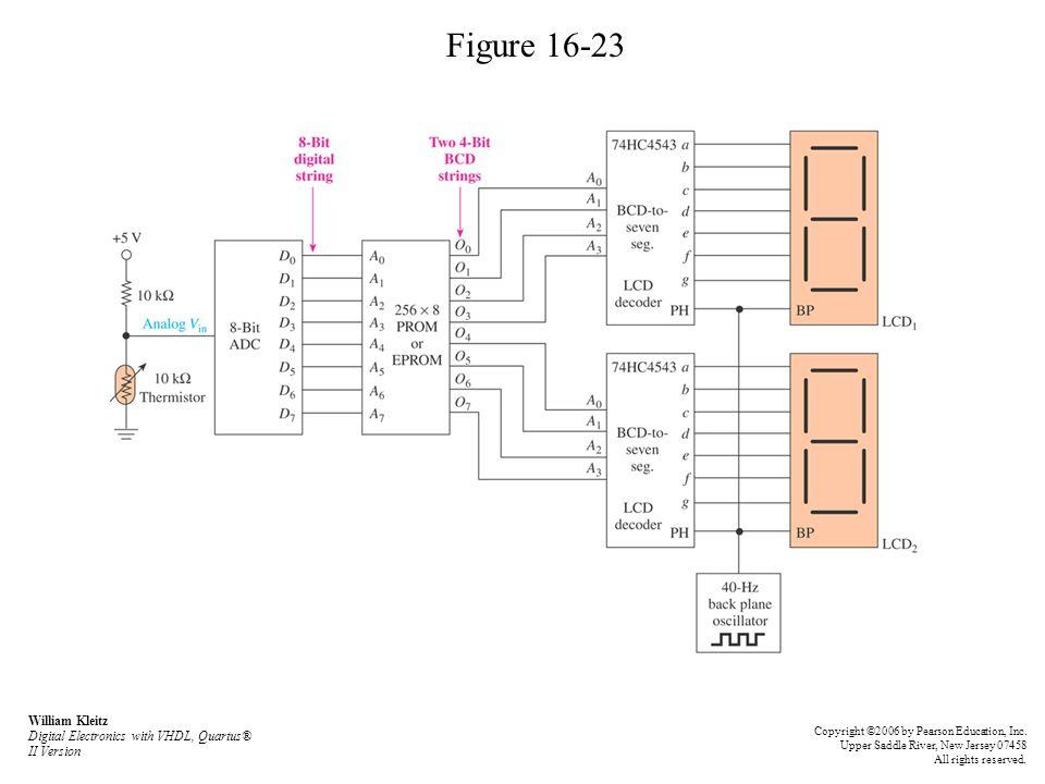 Figure 16-23 William Kleitz Digital Electronics with VHDL, Quartus® II Version.