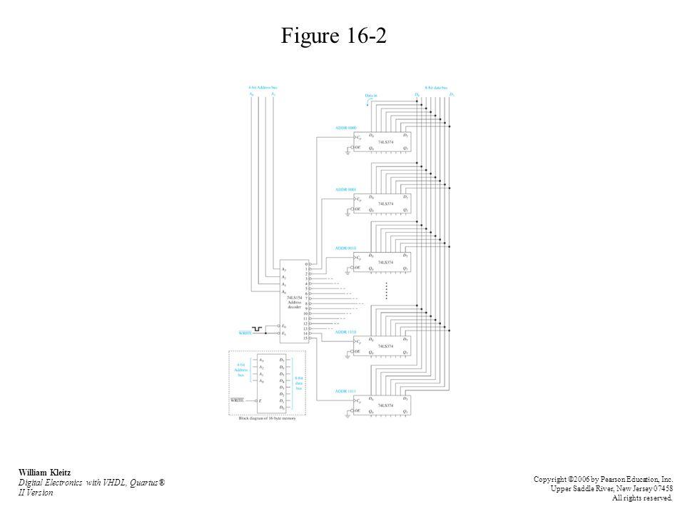 Figure 16-2 William Kleitz Digital Electronics with VHDL, Quartus® II Version.
