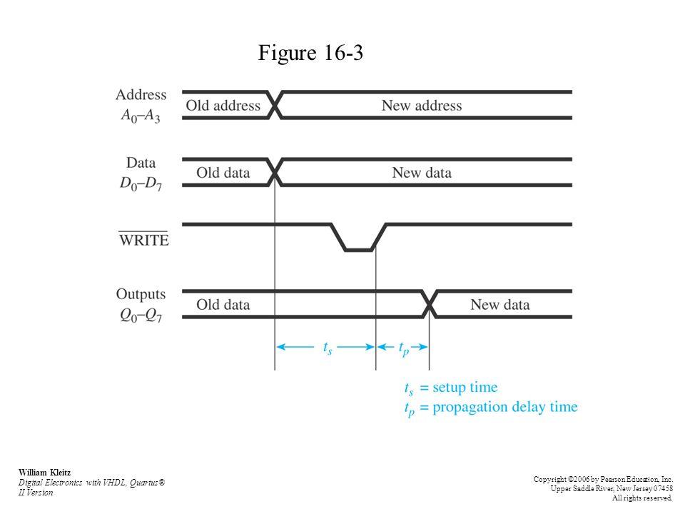 Figure 16-3 William Kleitz Digital Electronics with VHDL, Quartus® II Version.