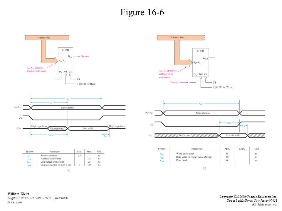 Figure 16-6 William Kleitz Digital Electronics with VHDL, Quartus® II Version.