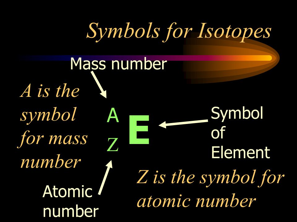 E Symbols for Isotopes A is the symbol for mass number A Z